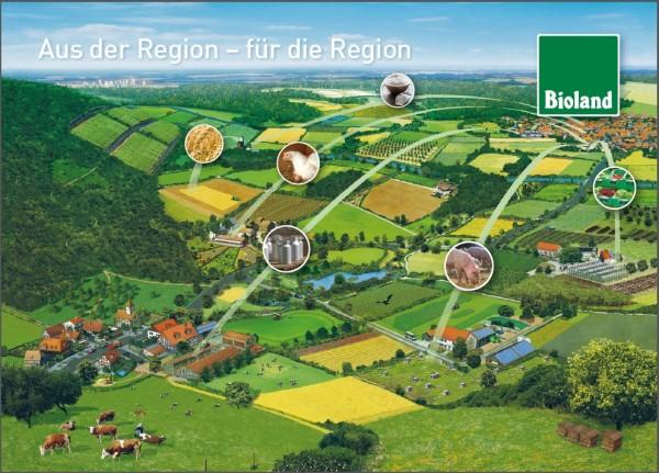 "Postkarten ""Regionalität"""